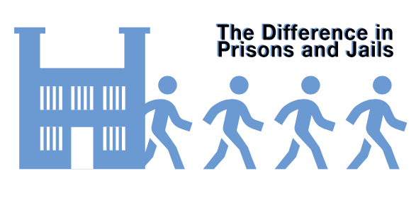 The Difference in Prisons and Jails